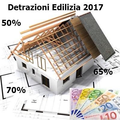Charming Guida Alle Detrazioni Fiscali 2017
