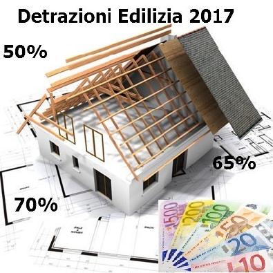 Guida alle detrazioni fiscali 2017